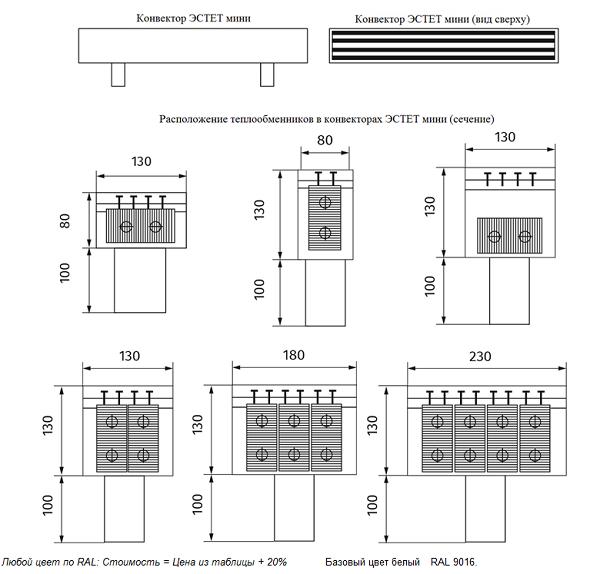 Конвектор ЭСТЕТ мини (130, 2 теплообменника)